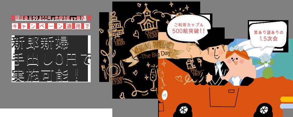 新郎新婦手出し0円で1.5次会実施可能!