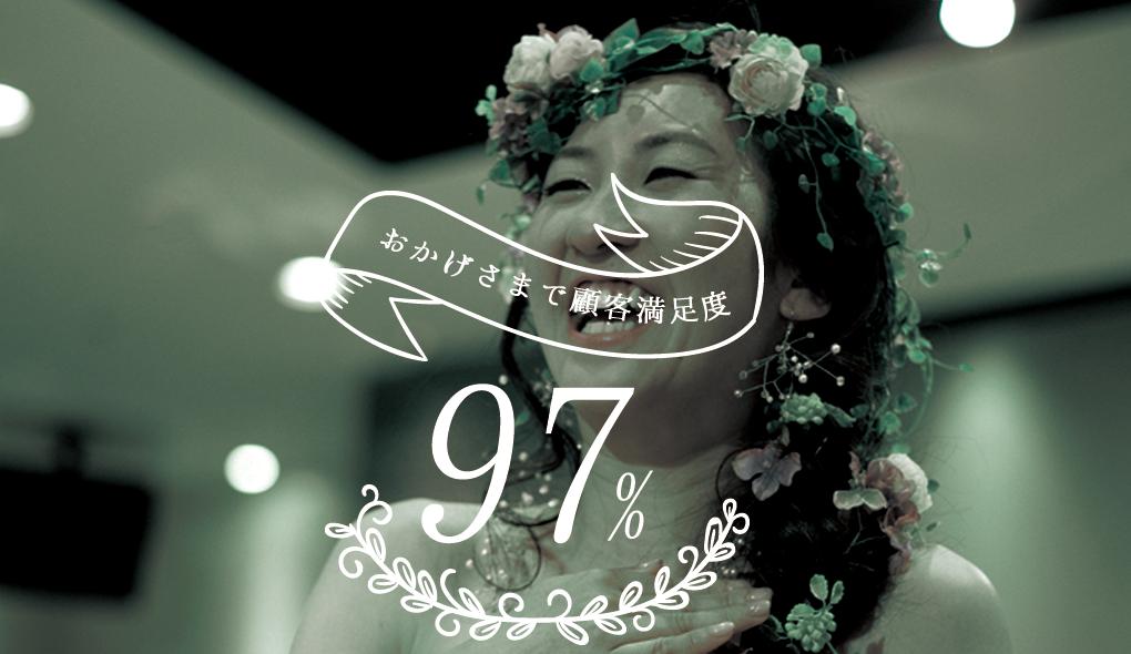 おかげさまで顧客満足度97%